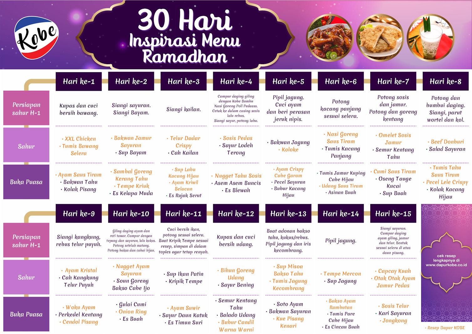 Inspirasi Menu Ramadhan Resep Sahur Dan Buka Puasa Untuk 30 Hari